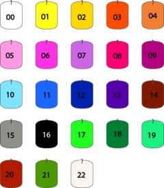 Kaarskleurstof aniline 10 g voor 5 kg lila